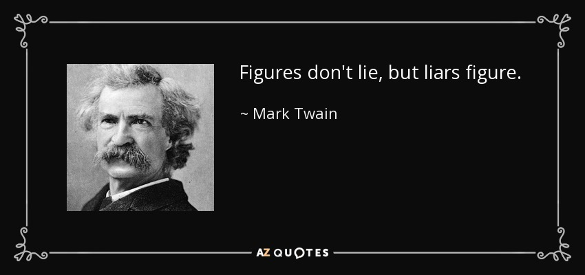Figures dont lie  mark twain