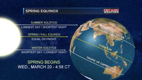 poster equinox 2